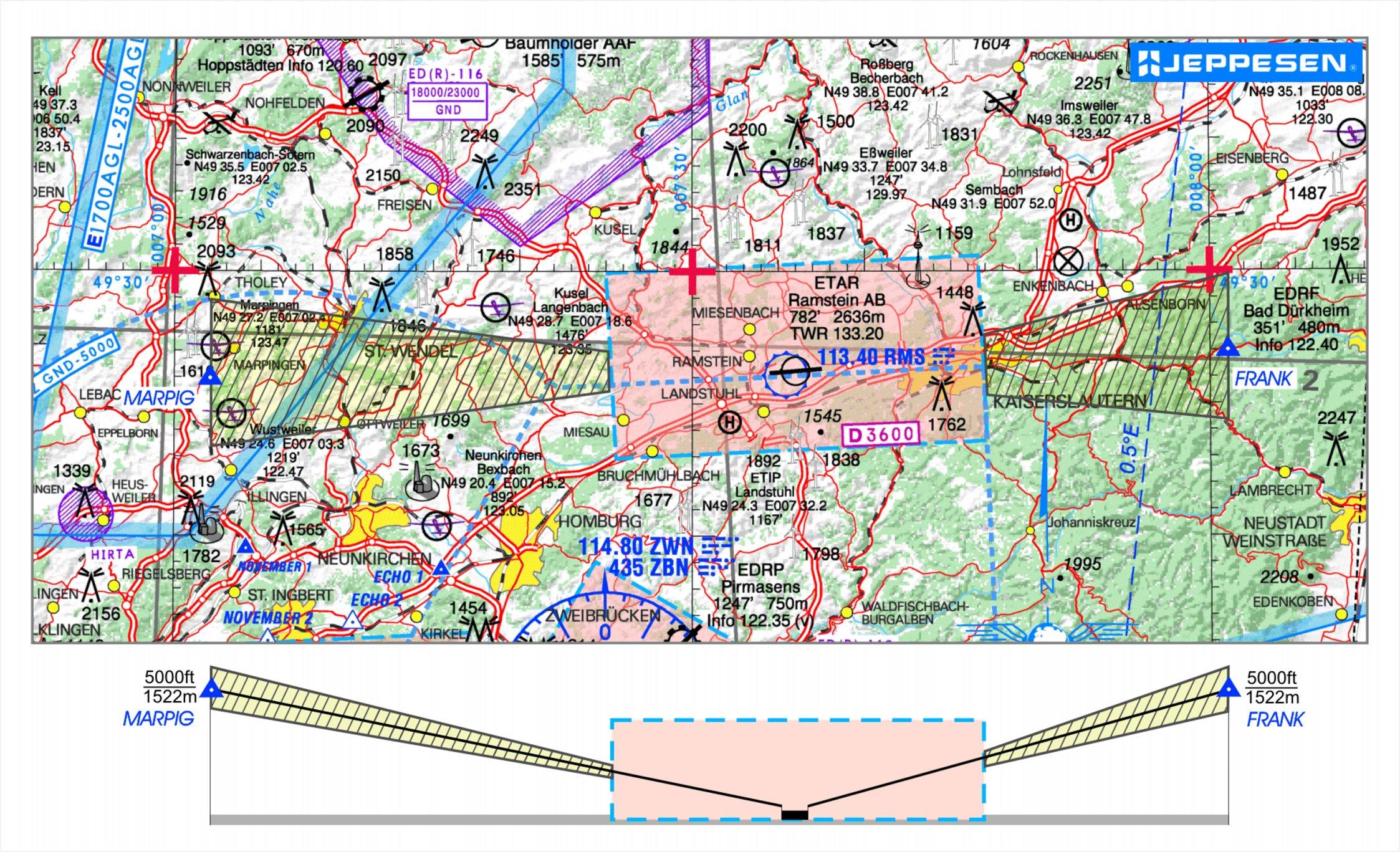 Karten Diagramme Bi Gegen Fluglarm Bodenlarm Und