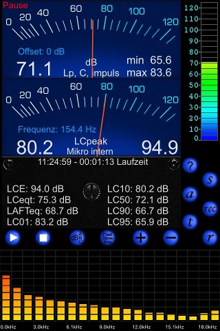 94,9 dB in St. Wendel